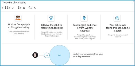 LinkedIn article statistics