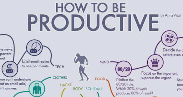 Be Productive Infographic