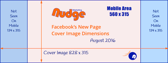 New Facebook Page Layout - Nudge Marketing