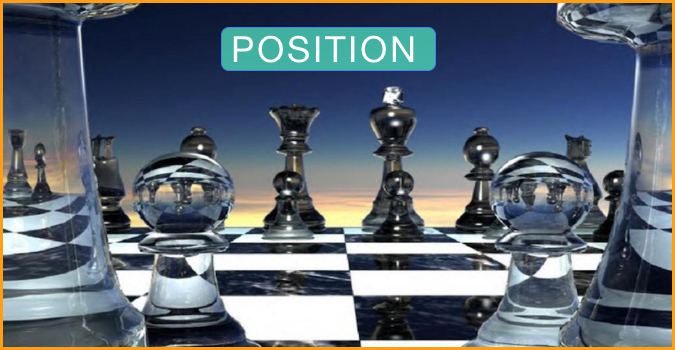 POSITION - The 10 P's of Marketing