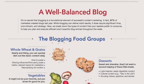 Well Balanced Blog Small